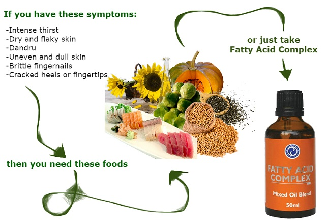 symptoms of fatty acids insufficiency fatty acid complex bottle