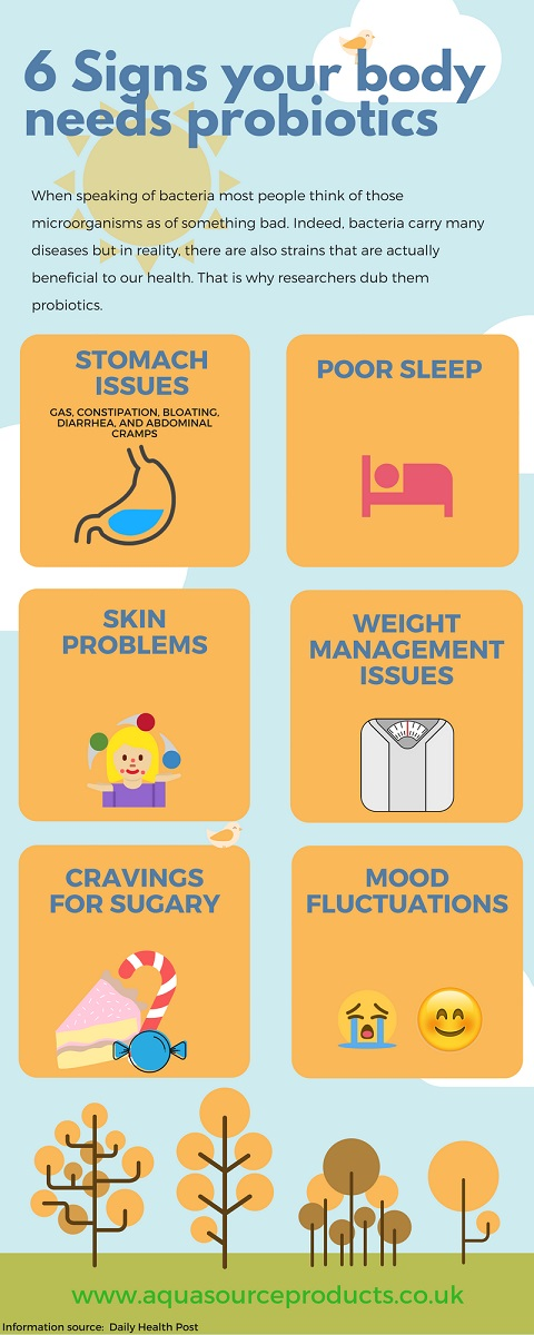 infographic about the signs your body needs probiotics