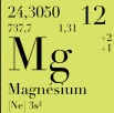 Magnesium element from Periodic table